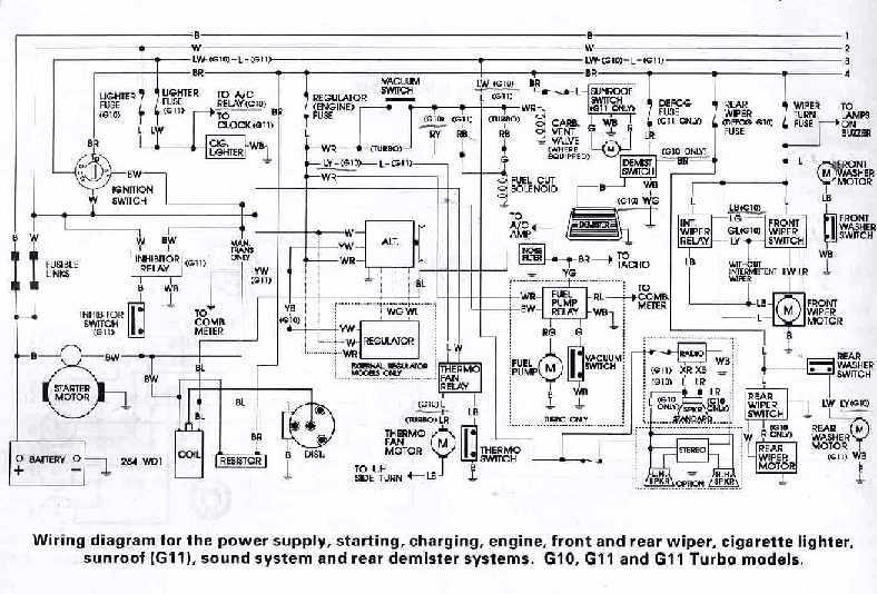 Motuba lovers charade mempelajari kelistrikan mesin g10 untuk sistem listrik g10 g11 dan g11 turbo lengkapnya adalah asfbconference2016 Image collections