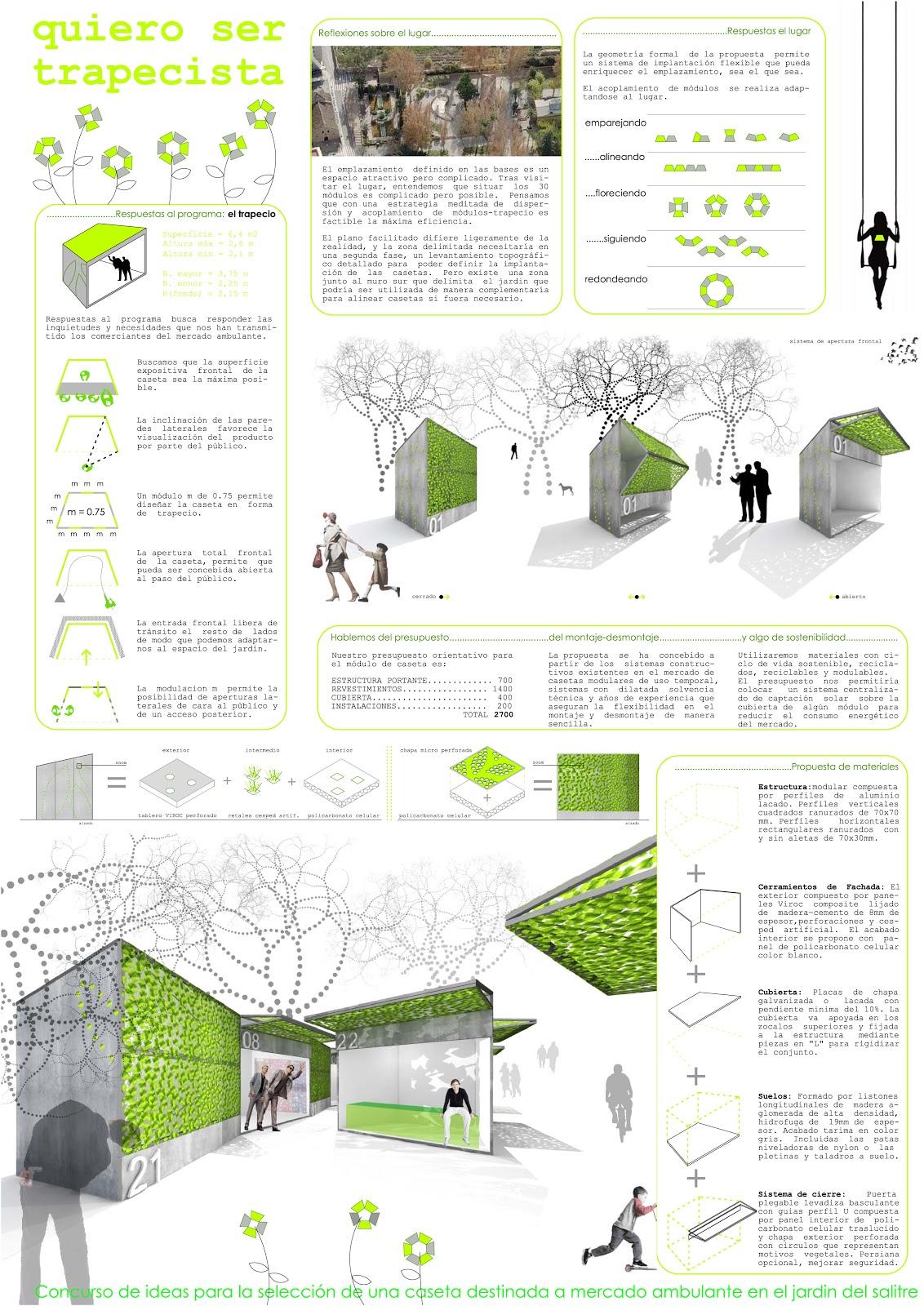 Estudio de arquitectura antonio jurado blog - Estudios de arquitectura malaga ...
