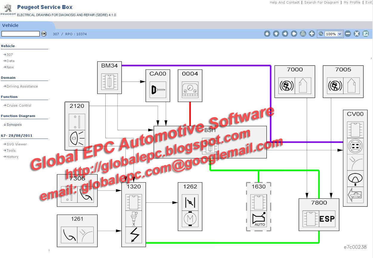 Peugeot Service Box Docs Backup Epc Parts Catalogue Repair Manuals Wiring Diagram Honda Win And Diagrams 92011