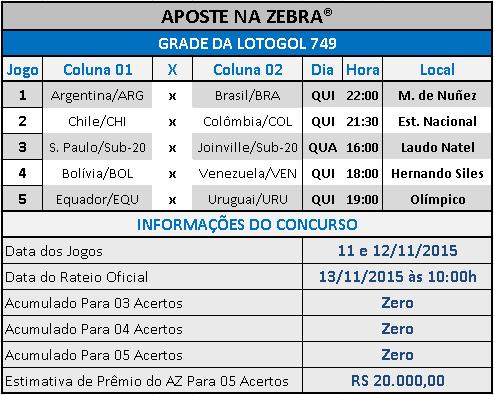 LOTOGOL 749 - GRADE OFICIAL DO AZ