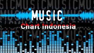 Lagu Terbaru Indonesia Romantis