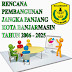 Rencana Pembangunan Jangka Panjang (RPJP) Daerah Kota Banjarmasin 2006-2025
