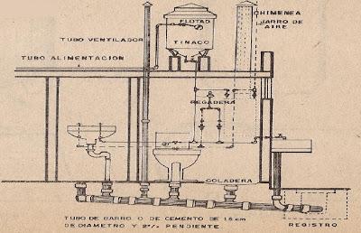 Instalaciones hidraulicas for Piezas de la regadera
