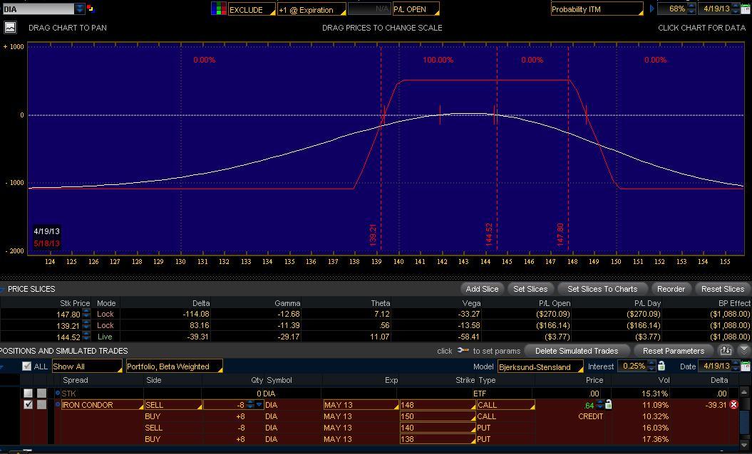 S 8 stock options