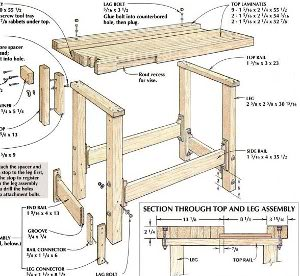 Bench Work: Workbench plans free online