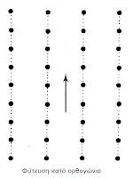 φύτευση σε ορθογώνια παραλληλόγραμμα