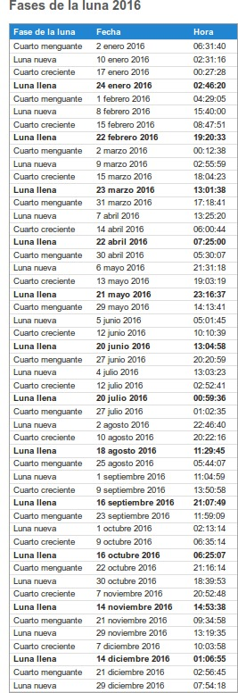 Maywa de luna danza calendario lunar for Calendario de luna creciente 2016
