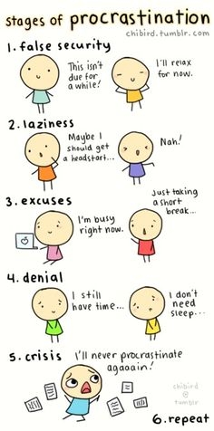 fases de procrastinación - stages of procrastination