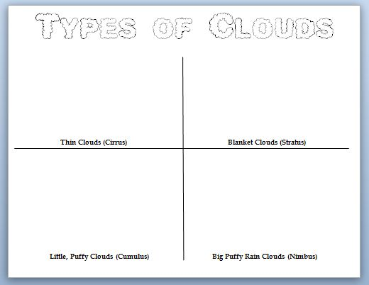 Printables Cloud Worksheets cloud worksheets plustheapp worksheet 1st grade moreover english 2 moreover