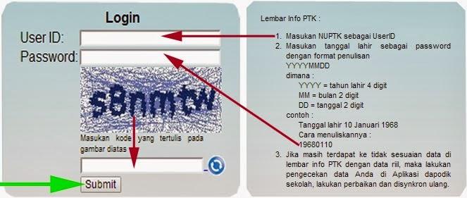 Link Terbaru 2014 Untuk Mengecek Validasi PTK DAPODIK 2013