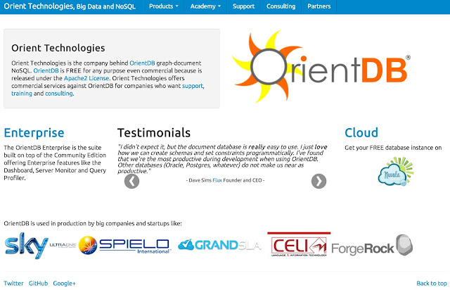 Nuvolabases blog orient technologies web site malvernweather Choice Image