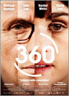 Filme 360 Online Dublado