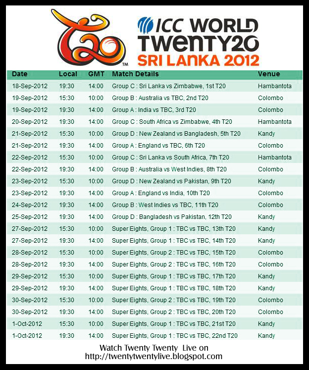 amazing pictures: ICC twenty 20 world cup 2012 schedule and groups ...