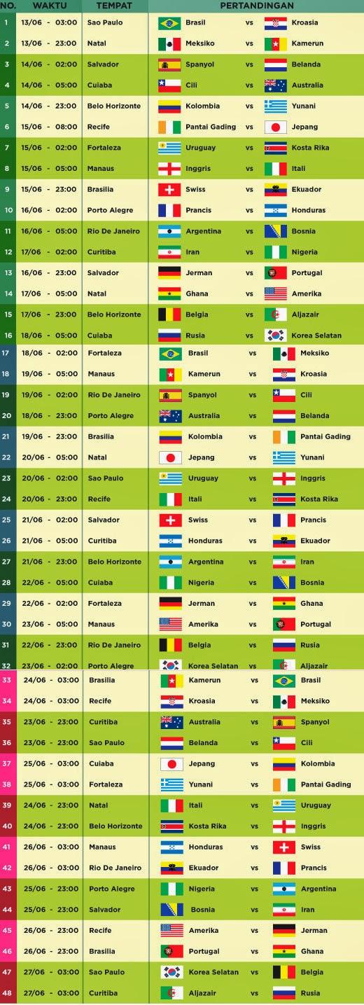 Jadwal Pertandingan Piala Dunia 2014 Brazil 1