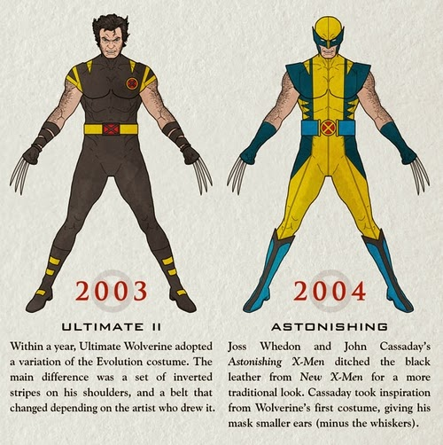 10-The-Wolverine-2003-2004-Infographics-Halloween-Costumes-www-designstack-co