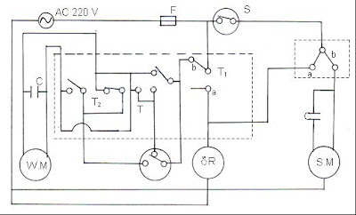 golf 3 abs wiring diagram with Wiring Diagram Timer Mesin Cuci on Wiring Diagram For A Hydro Air System together with Abs And Tcs Volkswagen Transporter as well Volkswagen Passat B5 Fl 2000 2005 Fuse Box Diagram moreover Wiring Diagram Timer Mesin Cuci in addition Volkswagen Passat 35i Mk3 Abs Teves.