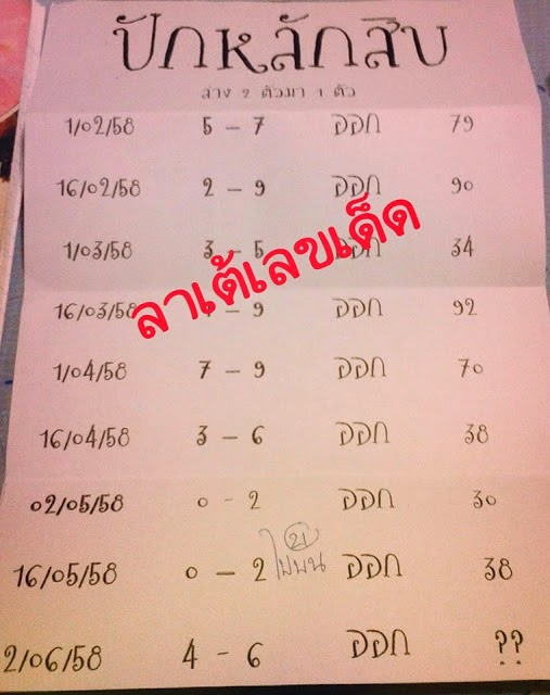 """Calendar Lottery June : Search results for """"thai lotto tips calendar"""