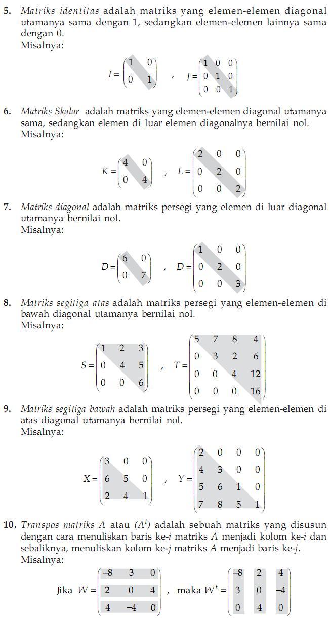 Rumus Matematika Peminatan