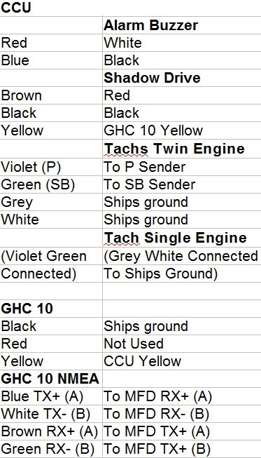 Garmin+ghp+wiring the marine installer's rant the illustrated garmin diy auto pilot garmin gsd 20 wiring diagram at crackthecode.co