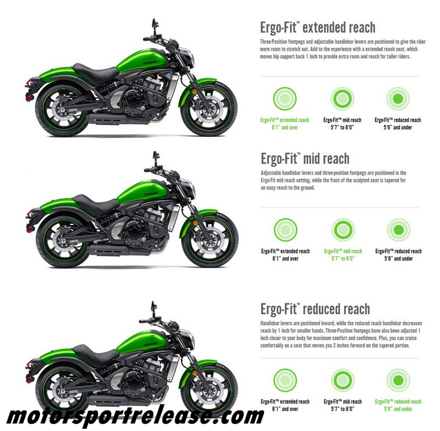 Reference Auto 2015 Kawasaki Vulcan S Abs Review Specs And Price
