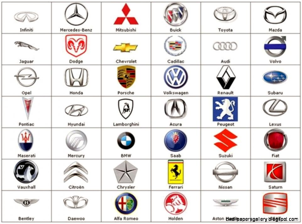 11 Methods Of Cars Names And Logos Domination  Google Klek