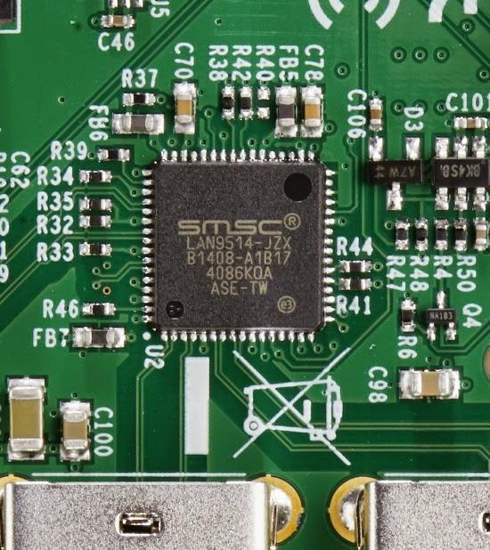 Novo chip LAN9514