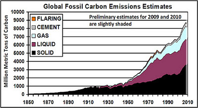 TOP+emissions+graph.jpg