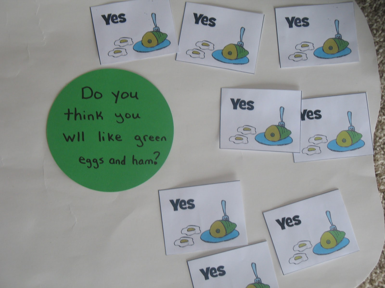 Tracy Made A Green Eggs And Ham Chart Amazingly Almost Everyone Thought They Would Like