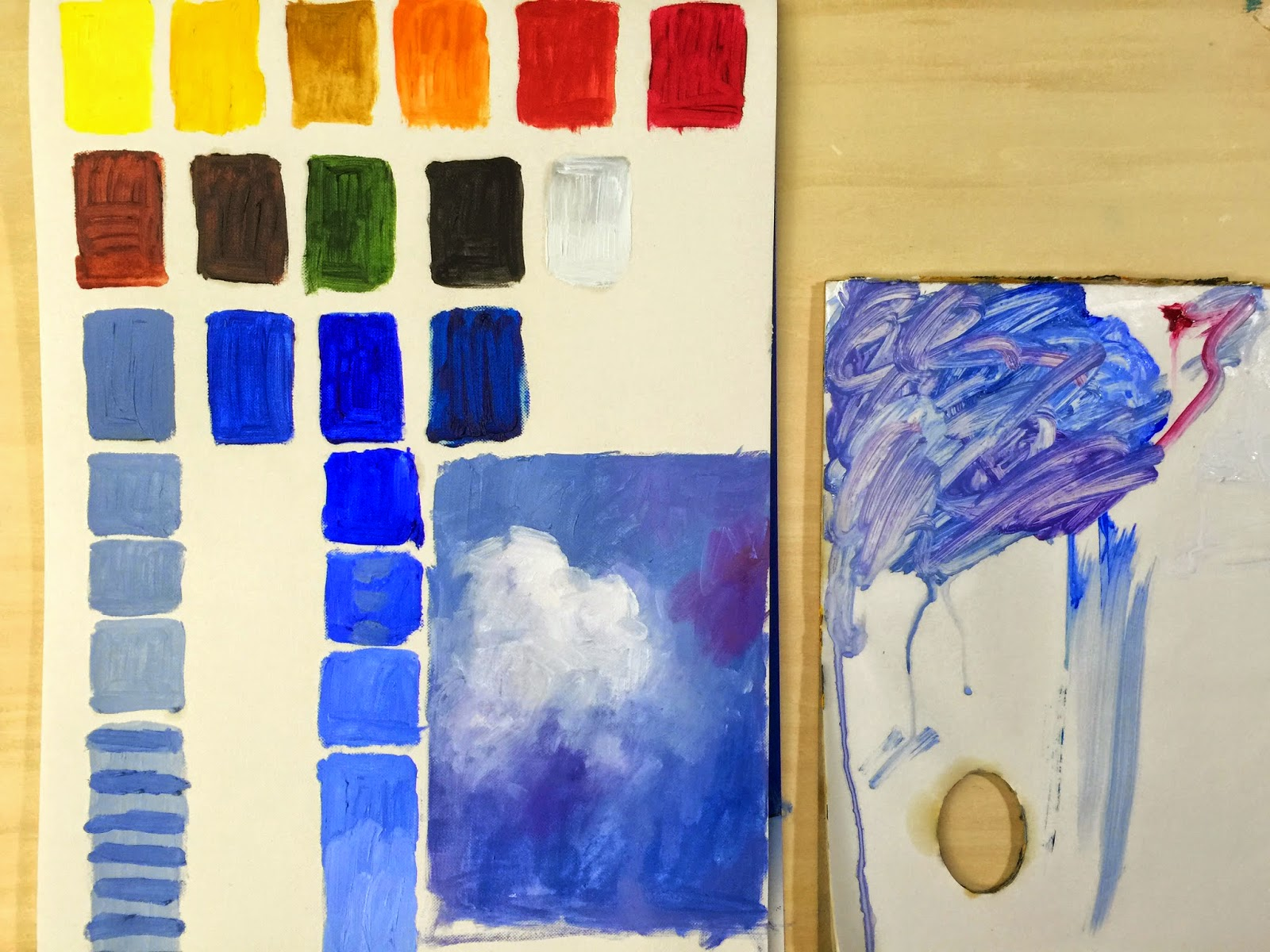 Using Water Mixable Oil Paints