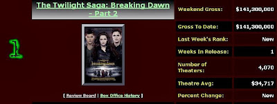The-Twilight-Saga-Breakdown-2