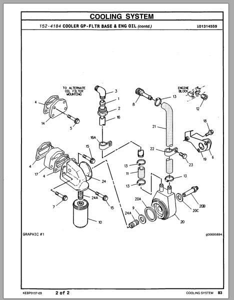 free automotive manuals  caterpillar cb434c vibratory compactor parts manual