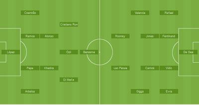 Image Result For En Vivo Real Madrid Vs Real Betis En Vivo Today Highlights