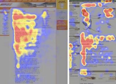 Тепловая карта просмотров страницы