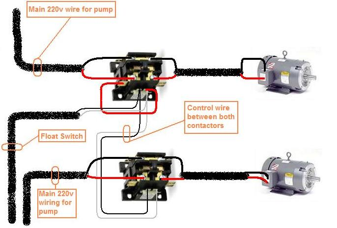VGECIC DifferentiateRelay Contactor and Circuit Breaker