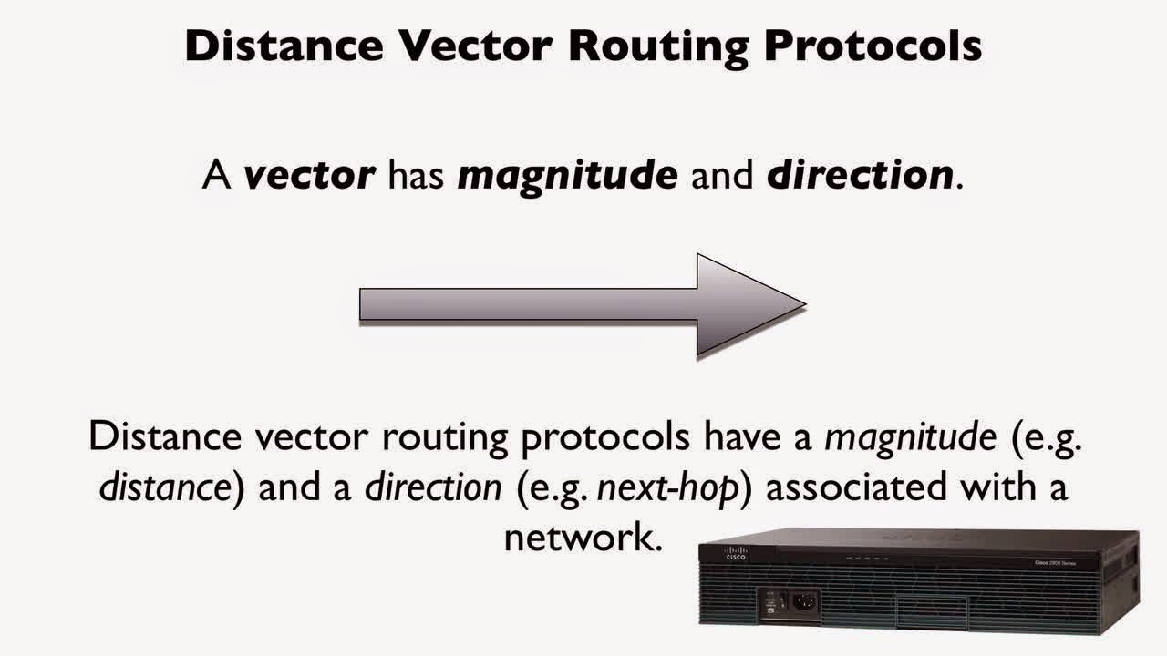 distance based routing protocol If a distance-vector protocol is a caveman, well link-state is ultra-elegant version of a dynamic routing where we do things a little too carefully, honestly the algorithm that link-state routing protocols use is the dijkstra's shortest path first algorithm, or spf.