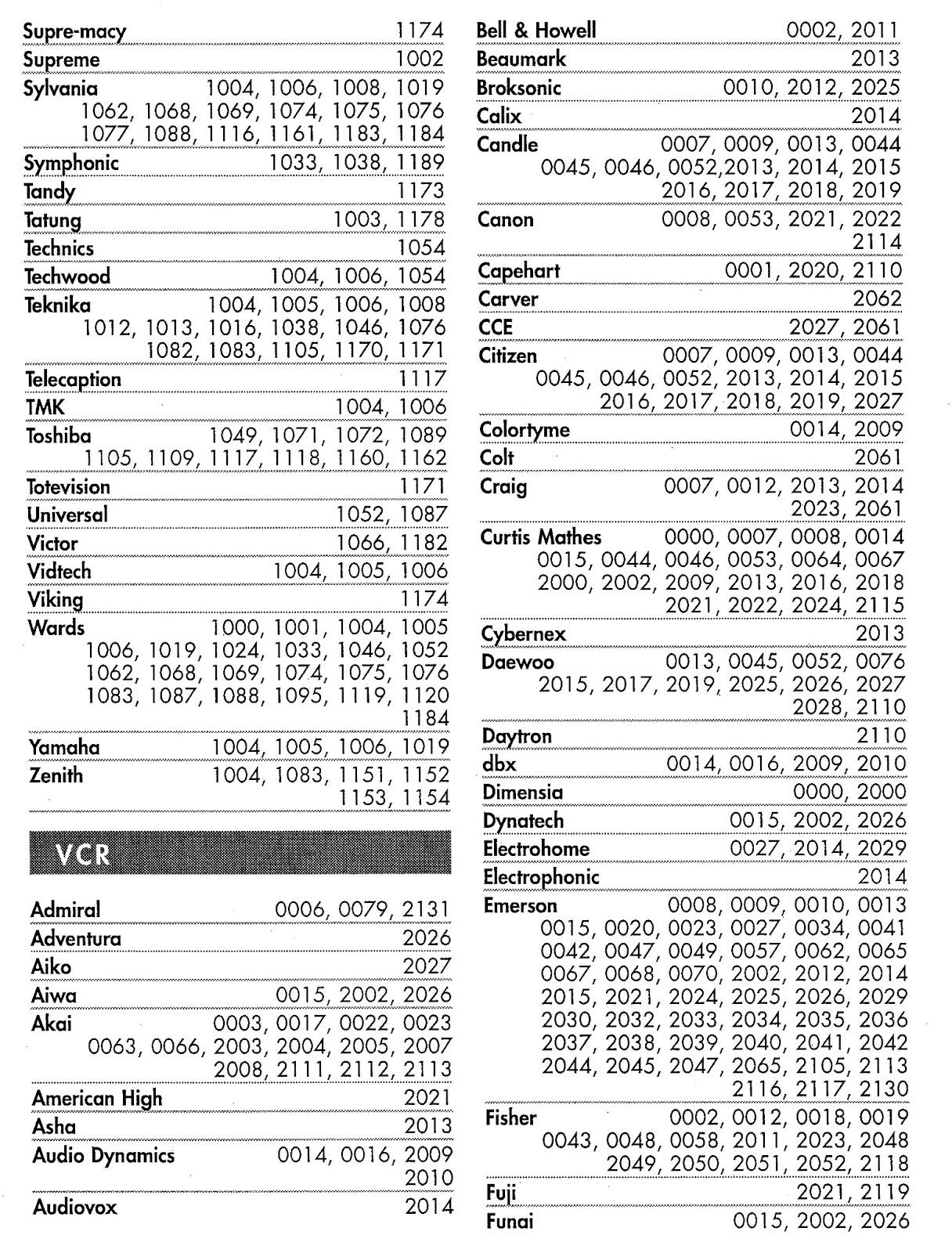 rca crk76wa1 - remote control - setup code list