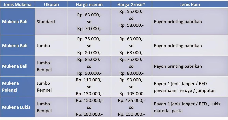 Harga Mukena Bali 2015