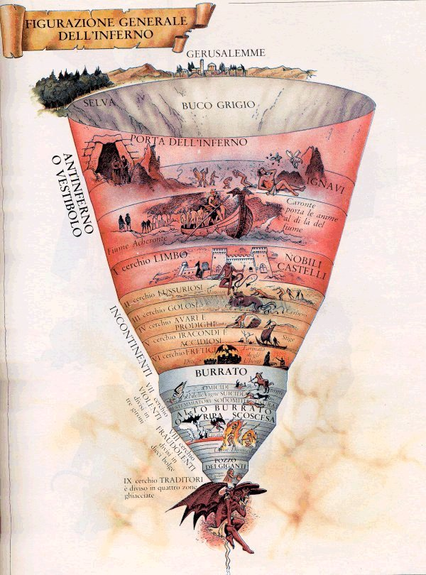 a literary analysis of the great epic poem inferno by dante