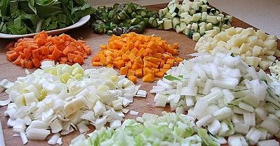Cortes utilizados en la cocina gastronom a t cnicas for Tecnicas culinarias pdf