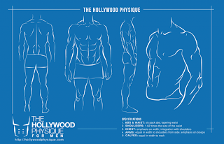 Hollywood Physique for Men