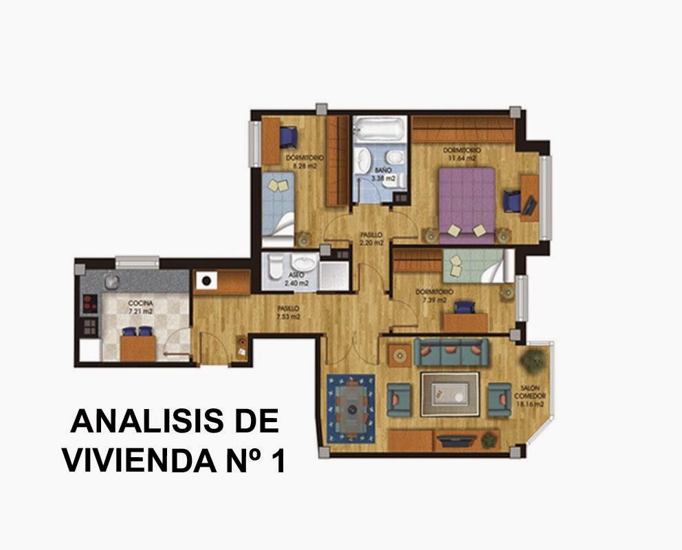 analisis de vivienda viviencad