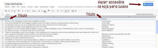 Títulos hoja de cálculo en Google Docs