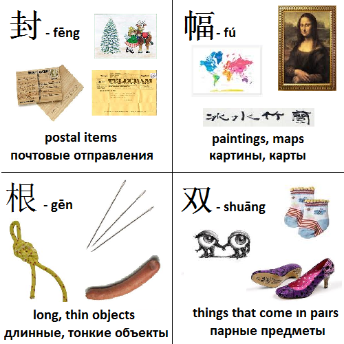 Mandarin Chinese From Scratch: Chinese Measure Words | Счетные ...