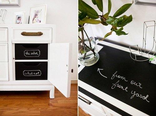 So glittering la pizarra - Pintura para muebles de cocina ...