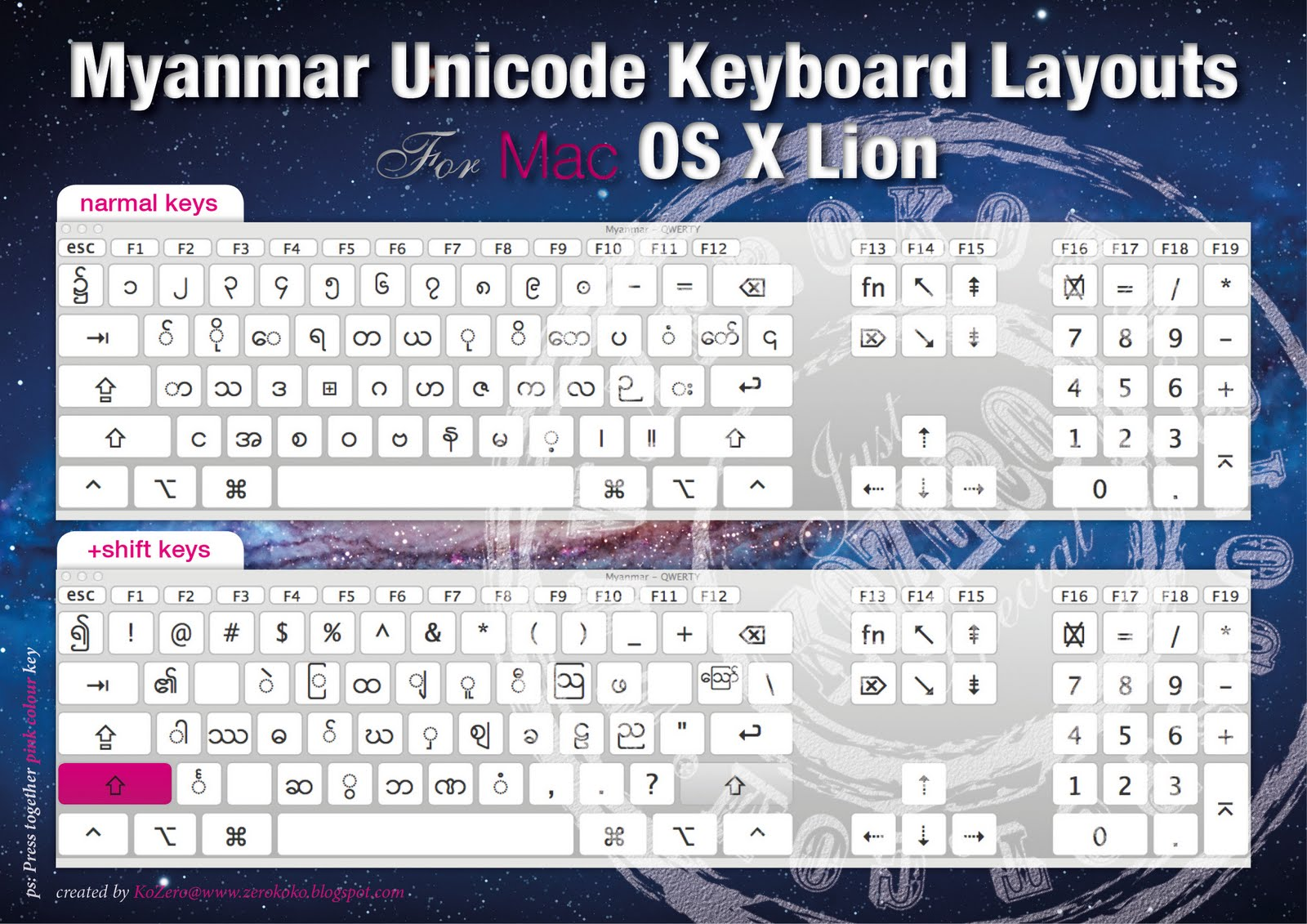 Zawgyi Myanmar Unicode Keyboard Layout