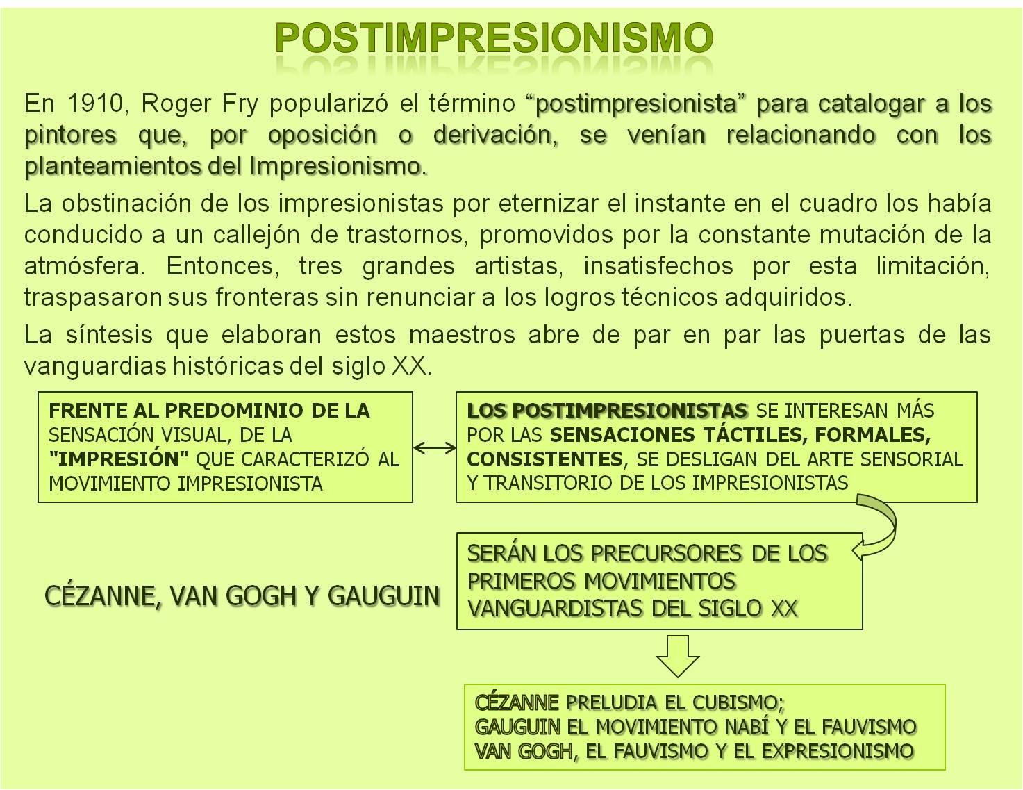 Arel arte postimpresionismo c zanne for Que es arte arquitectura