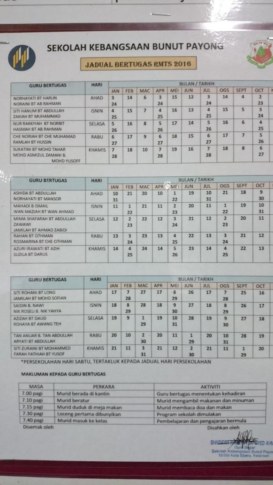 JADUAL BERTUGAS RMTS 2016