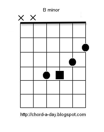 A New Guitar Chord Every Day: B minor guitar chord