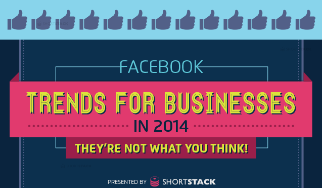 Facebook Trends For Businesses In 2014 [Infographic]