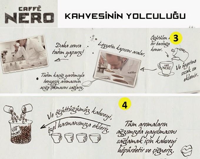 caffe-nero-kahve-barista-espresso-capuccino